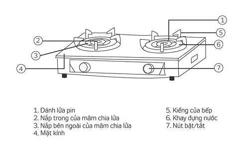 Nguyên lý hoạt động của bếp gas