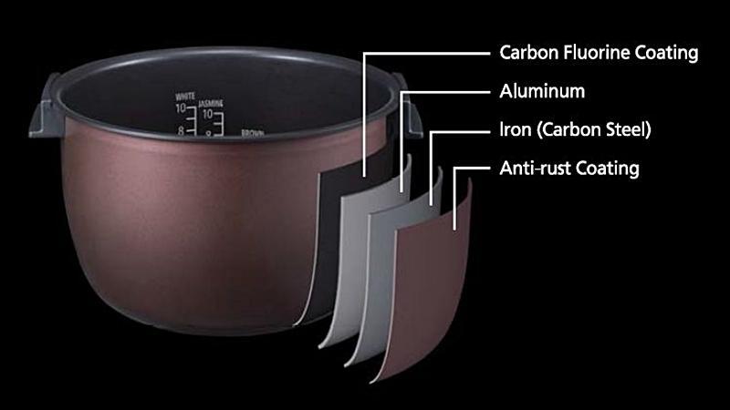 Chất liệu nồi cơm điện mini